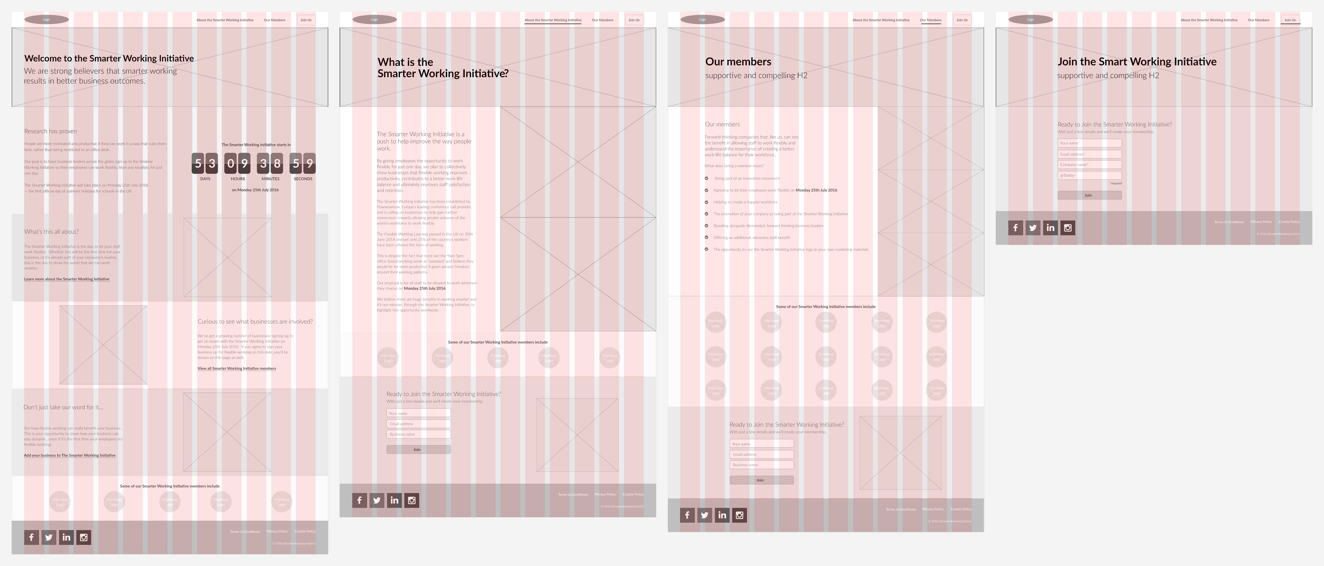 Responsive Web Design Desktop Tablet Mobile Smarter Working Initiative — Wireframe